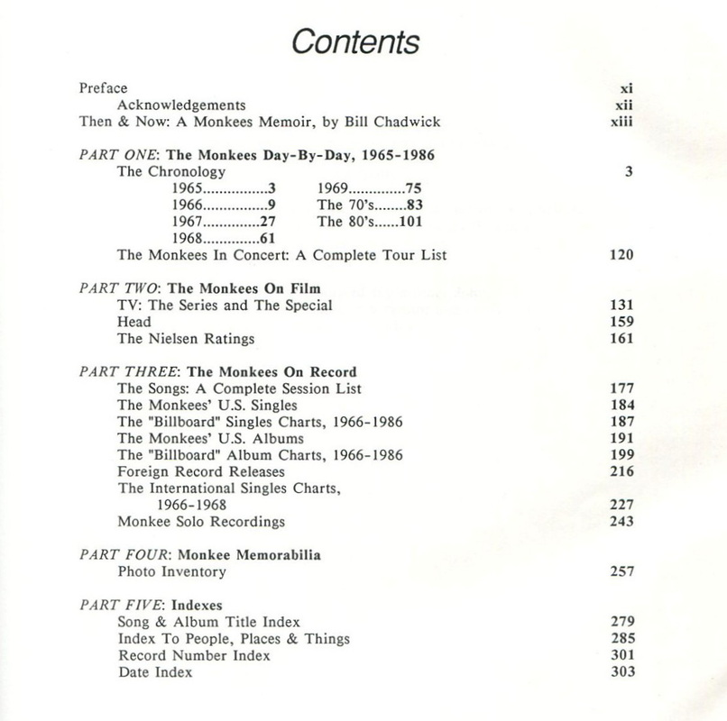 Monkees Manufactured Image table of contents